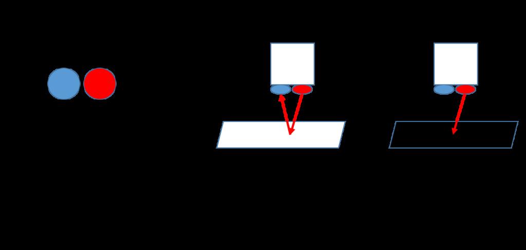 フォトリフレクタの原理